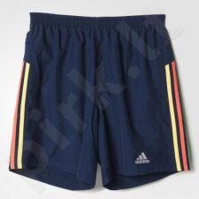 Bėgimo šortai Adidas Response 7 inch Shorts M S14752